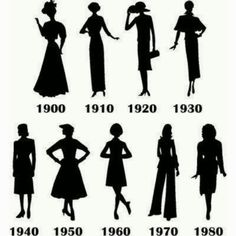 great graphic from petit main sauvage: What's your decade?