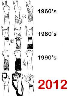evolution of concert go-ers.. booooh!