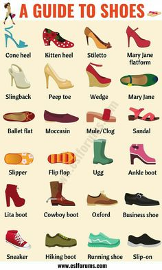 Types of Shoes: Learn Different Shoe Styles with Pictures - ESL Forums accessories vocabulary English Vocabulary Words, English Phrases, Learn English Words, Fashion Terminology, Fashion Terms, English Writing Skills, English Lessons, English English, French Lessons