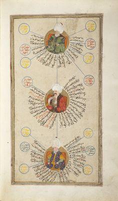 Manuscript of the Zubdat al-Tarikh (Essence of History) | LACMA Collections