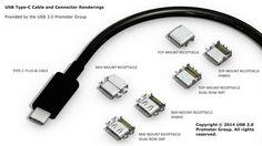 ¡Actualidad! ¿Harto de tener que mirar el puerto USB de tu ordenador cada vez que conectas un dispositivo móvil? ¡Se acabó el problema con el nuevo puerto USB que permite conectar el cable de tu dispositivo de cualquier lado! #cable #USB #nuevoUSB