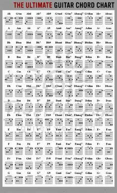 Every Guitar chord you'll ever need in one chart   Rocking Fundas