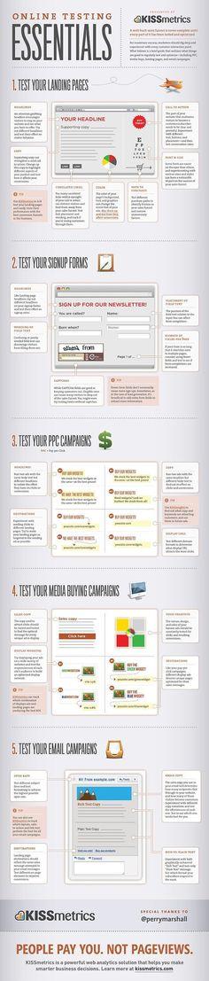 Testing & Marketing Segmentation Explained #infographic