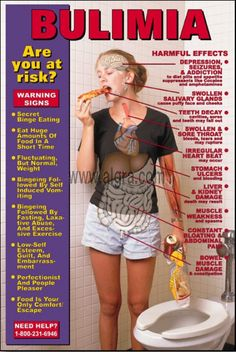 Bruce Algra's Bulimia Poster presents the warning signs and potential harmful effects of this disease. This health education poster shows all of the organs and areas of the human body that are adversely affected from this devastating disorder. It teaches it's viewers the side effects of Bulimia; allowing them to analyze themselves for the disease.The Bulimia Poster is a great reference for any health class or health facility.