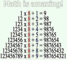 ": A Little Math Humor ;-) It's mathematics :"") Cool Ideas, Fun Math, Math Activities, Easy Math, Math Humor, Calculus Humor, Ocd Humor, Funny Math Jokes, Hilarious"