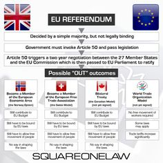 EU Referendum: Know