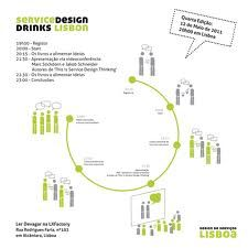 Bringing people together to have a drink. and discuss about service design. Design Thinking, Service Design, Invitations, Map, Drinks, Google, May 12, Ideas, Authors