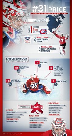 Infographie sur Carey Price | RDS.ca Pens Hockey, Hockey Cards, Ice Hockey, Montreal Canadiens, Spengler Cup, Denver Broncos, Graphic Design Inspiration, Nhl, Knives