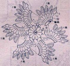Crocheted motif no. Manta Crochet, Freeform Crochet, Crochet Diagram, Irish Crochet, Crochet Motif, Crochet Designs, Crochet Stitches, Crochet Vase, Crochet Dollies