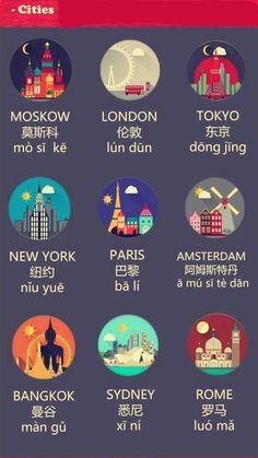 Cities of the world. … Learn Chinese internet vocabulary Family Tree in Chinese ? Basic Chinese, How To Speak Chinese, Learn Chinese, Mandarin Lessons, Learn Mandarin, Korean Language, Japanese Language, Spanish Language, French Language