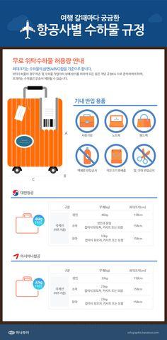 항공사별 수하물 규정에 관한 인포그래픽 Page Design, Layout Design, Print Design, Web Design, Travel Info, Travel Tips, Korea Design, Sense Of Life, Overseas Travel