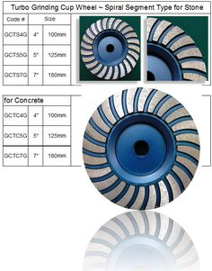 Diamond Turbo Grinding Cup Wheel ~ Segment Spiral Type made by RM Tech Korea (StoneTools Korea®) provides the highest quality; world top selling more than 500 sets monthly