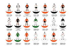 Dundee United historical kits 1997-04