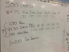Great Swim Workout - all you need is a pool! ;-)