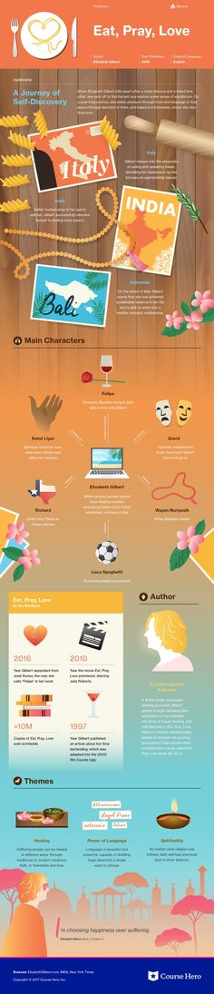 Learn more about the popular novel Eat, Pray, Love with an infographic from Course Hero.