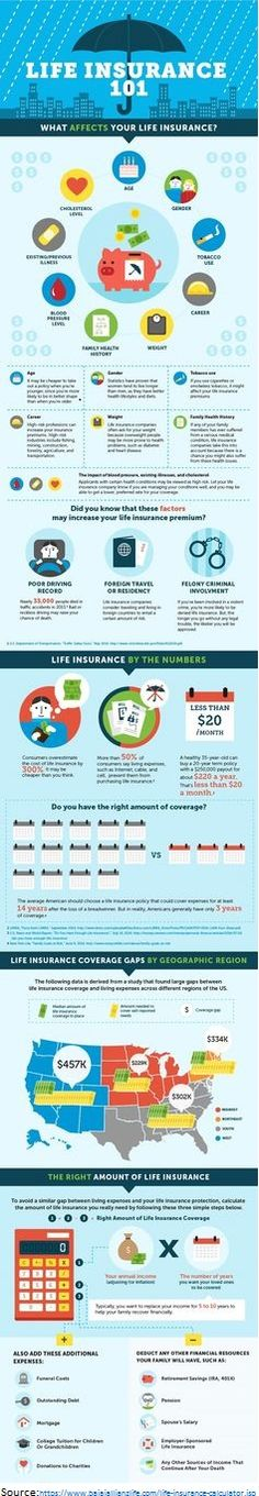 Life Insurance Company offers range of tools & life insurance premium calculator to help plan for safe and secured future of your loved ones. https://www.bajajallianzlife.com/life-insurance-calculator.jsp