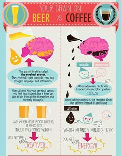 Beer vs. Coffee