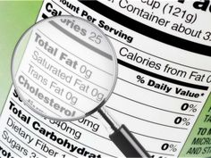 How To Read Nutrition Labels on Food Products