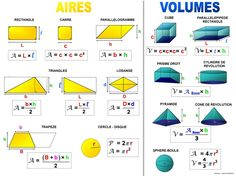 Volume et l'aire de quelques figures et solides