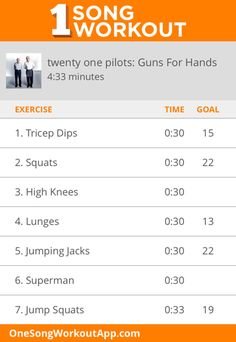 One song workout for Twenty One Pilots' Guns For Hands #exercise #workout
