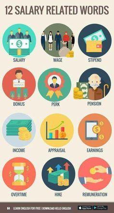 salary-related words, #englishvocabulary