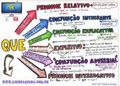 """Figurinha fácil em todos os tipos de certames, o QUE costuma perturbar concurseiros, estudantes e interessados pela Língua Portuguesa de modo geral. O Língua Minha traz, então, em mais um post da nossa série de """"esquemas"""", um jeito rápido e prático para que você identifique e classifique os QUÊS que"""