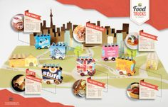 Diversity in Toronto is one of the main features of our city, and it's very apparent in the diverse foods that food trucks offer. This infographic takes information about food trucks in Toronto, and displaying the map in an unconventional method.  Designed by: Ann Lu