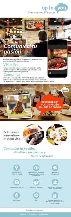 Utiliza el #digitalsignage en tu restaurante, ¡comunica tu pasión!