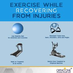 Best Orthopaedic Clinic in Tamil nadu: After you've finished recovering from an injury, it's important to slowly ease back into exercising.For any doubts regarding orthopaedics treatment contact us: http://www.ortho-one.in/