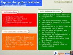 Expresar decepción en español Expressing disappointment in Spanish