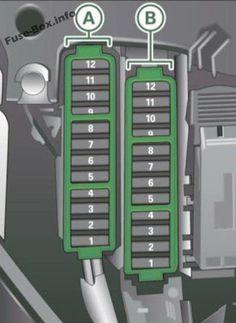 audi a5 / s5 (2010, 2011) fuse box diagram electrical fuse, audi