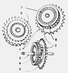 Telegraph. Invented by Samuel F.B Morse in 1844. It