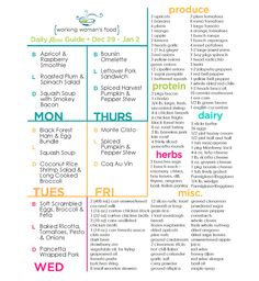 Slimming World World And Food On Pinterest