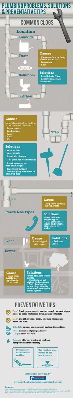 Plumbing Causes and Preventative Maintenance brewercommercialservices.com