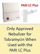 This is a great machine if you suffer from severe asthma. Your doctor will write the prescription for the meds.