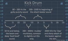 Kick-Drum-EQ.png (1156×696)