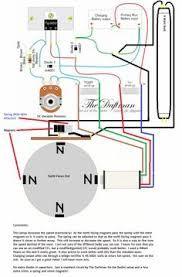 Image result for tesla bifilar coil free energy