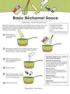 Amarillo Magazine Online | Newlywed and Newly Fed | Basic Bechamel Sauce