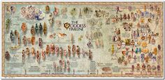 The Goddess Timeline 4 Poster Set - Perfect for Goddess Studies! by Constance Tippett #GoddessShop #GoddessAlive