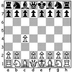 The 10 Most Common Chess Openings: English Opening