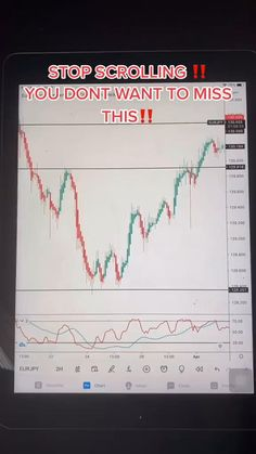 Trade Finance, Finance Tips, Market Trader, Forex Trading System, Money Trading, Managing Your Money, Money Quotes, Risk Management, Trading Strategies