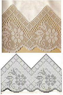 Szydełkomania: Bordiury ~ loads of free pattern charts for edges and borders (crochet)