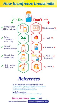 Are you a breastfeeding mom? Do you plan to pump at work and need to know how to thaw breast milk? Read these tips and Q&A on thawing frozen breastmilk! breastfeeding How to Thaw Breast Milk - Fab Working Mom Life Thawing Frozen Breastmilk, Freezing Breastmilk, Breastmilk Storage, Store Breastmilk, How To Defrost Breastmilk, Uses For Breastmilk, How To Pump Breastmilk, Pregnancy Tips, Baby Tips
