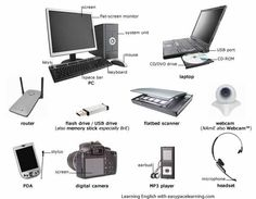 Learning English with pictures - Computers