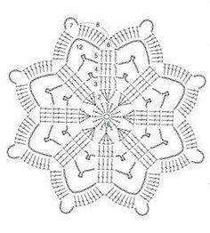 gömb 5 - Her Crochet Mandala Au Crochet, Crochet Snowflake Pattern, Crochet Motif Patterns, Crochet Stars, Crochet Snowflakes, Crochet Diagram, Thread Crochet, Crochet Doilies, Crochet Flowers