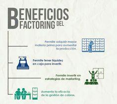 Beneficios del factoring en empresas