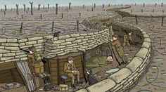 was life like in a World War One trench? BBC Bitesize - What was it like in a World War One trench?BBC Bitesize - What was it like in a World War One trench? History Classroom, History Teachers, Teaching History, Ap World History, Modern History, American History, History Images, Texas History, British History