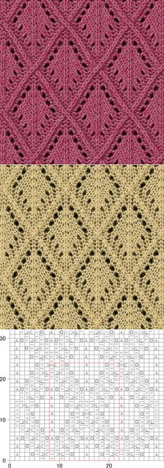 Knitting Patterns Scarf Stricken 58 Ideas For 2019 Lace Knitting Stitches, Lace Knitting Patterns, Knitting Charts, Lace Patterns, Easy Knitting, Knitting Designs, Stitch Patterns, Crochet Chart, Lace Shawls
