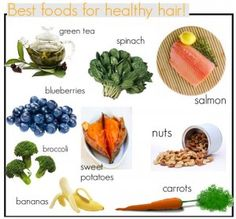 Eat these foods for healthy hair Sweet Potatoes: These are packed with beta-carotene, which converts to vitamin A when it is digested. This promotes hair growth and improves… Foods For Healthy Skin, Healthy Snacks For Adults, Snacks For Work, Healthy Work Snacks, Healthy Hair, Healthy Life, Healthy Recipes, Healthy Living, Healthy Choices