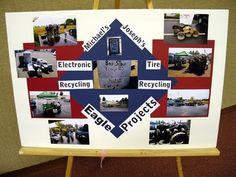 Eagle project display board